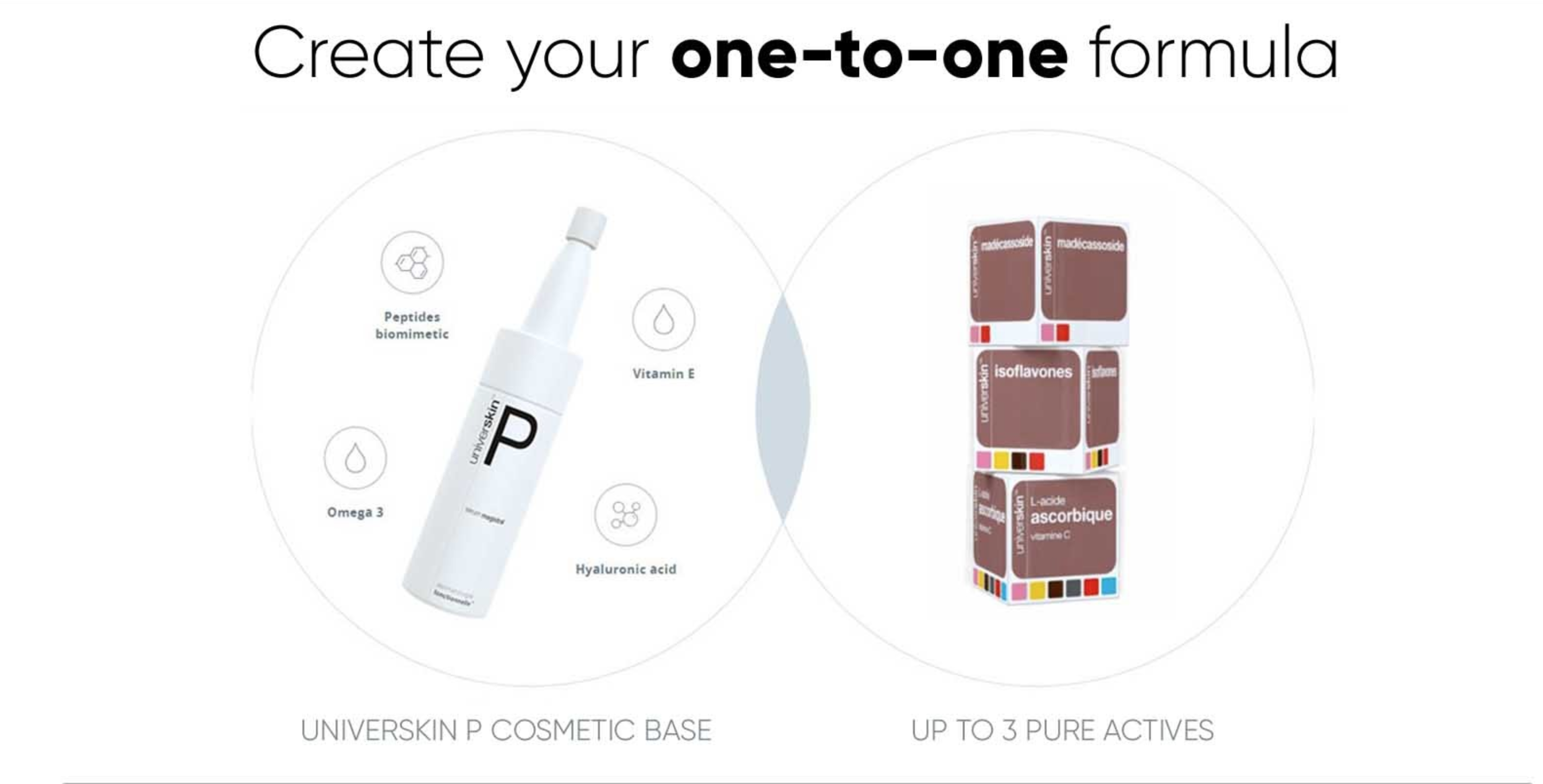 Universkin create your one to one formula